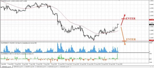 trade euro eng