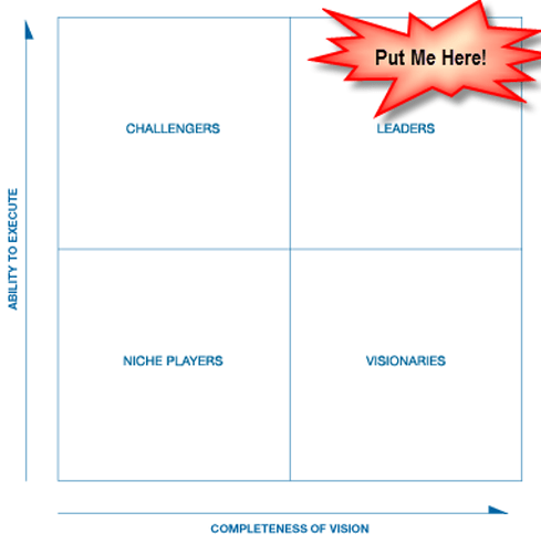 Gartner Magic Quadrant: Pay to be here!