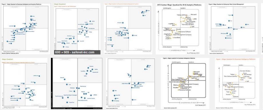 Various Gartner Magic Quadrant (IIAR website), post by Jonathon Gordon
