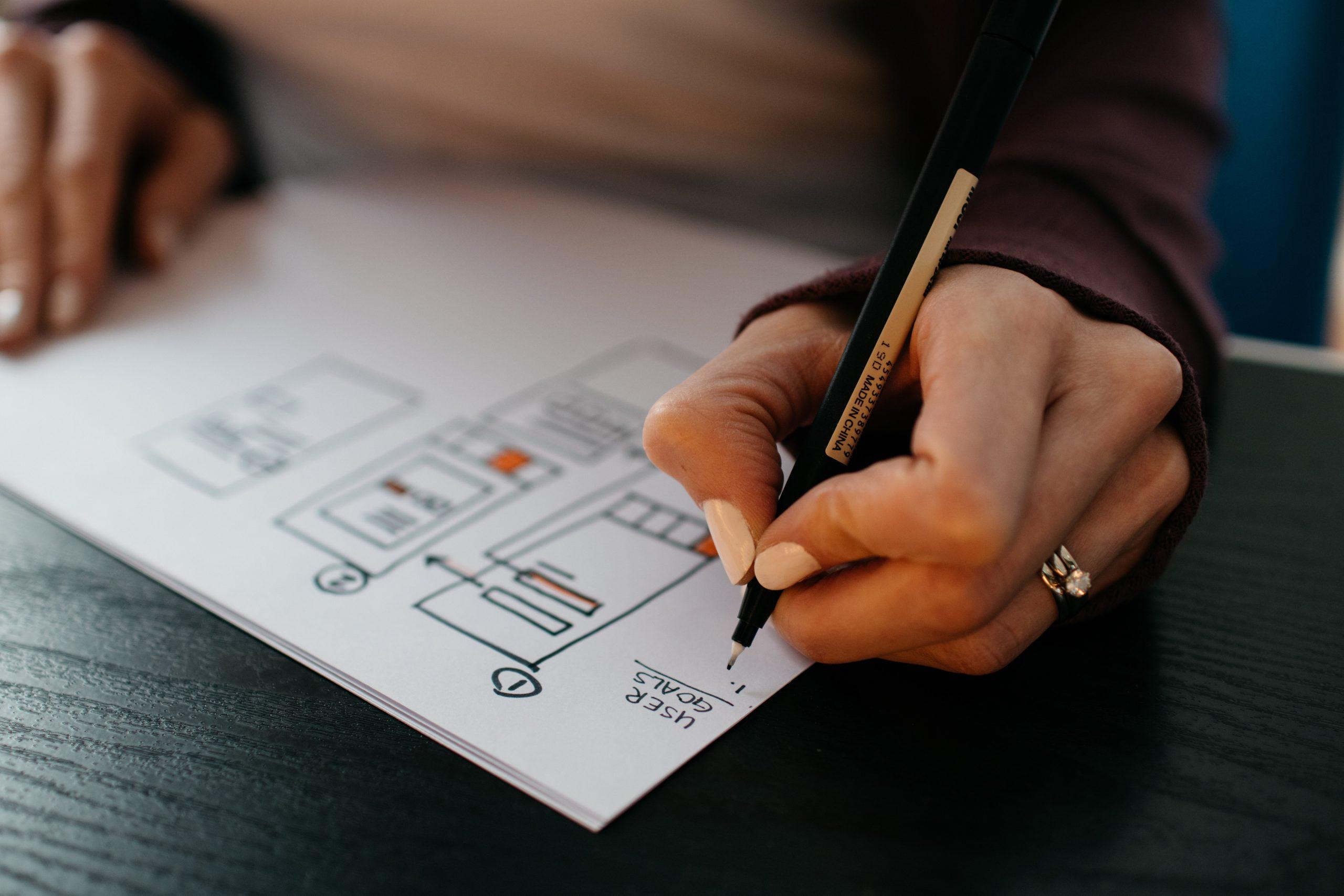 Was ist eine digitale Marketing-Strategie? Und warum braucht jedes Unternehmen eine?