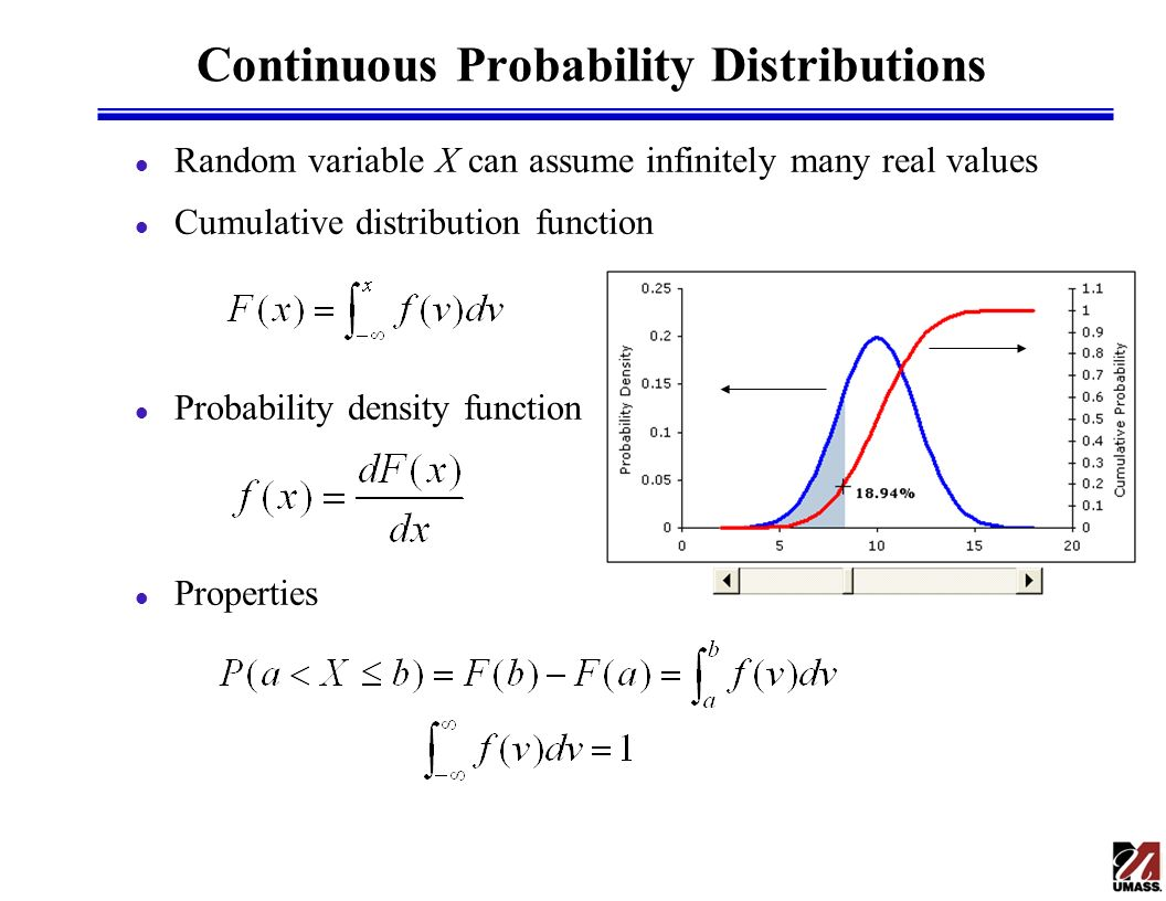Continuous Probability Distributionytics Buddhu