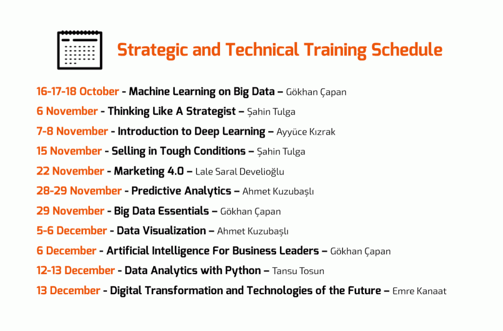 Analytics Center Training Schedule
