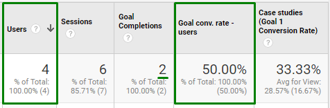 Users-goal-conversion-rate-custom-report