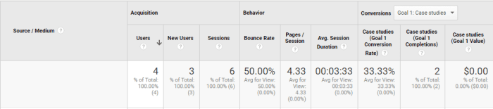 enable-users-metric-in-reporting-google-analytics