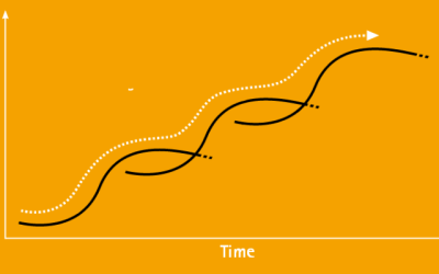 The S-Curve Pattern of Innovation: A Full Analysis