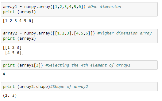 Beginners Guide To Numpy A Must Have Python Library In Data