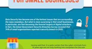 8 Data Security Tips For Small Businesses