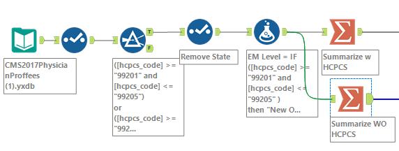 Figure 7 Workflow