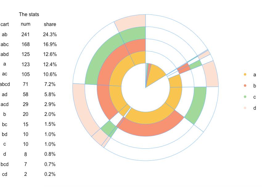 pie-chart2