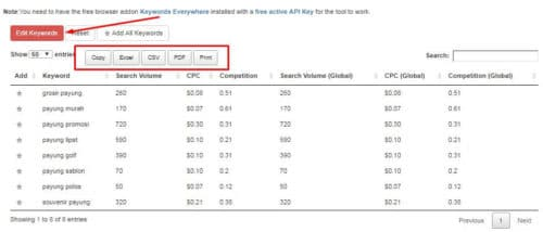 11 Keyword Everywhere - Keyword Tool Bulk Upload Keywords 2