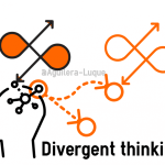 Divergent thinking @Aguilera-Luque