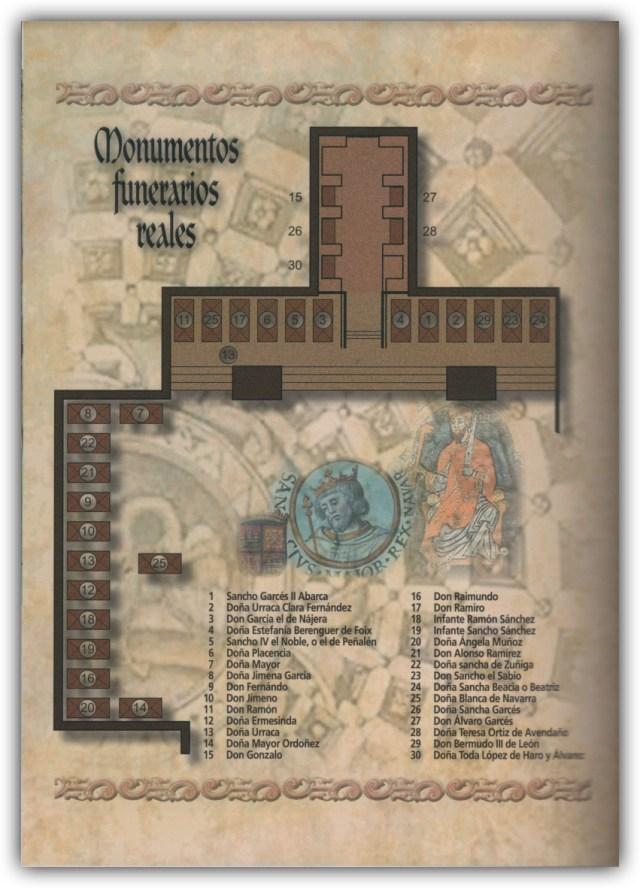 Plano de Monumentos funerarios reales.