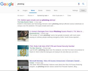 Online Phishing Activity