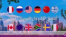 افضل الدول للهجرة 2021 أفضل 10 دول للهجرة و أفضل بلدان للهجرة لهذه السنة 2021 : تعتبر هذه الدول من أفضل 10 دول للهجرة 2021