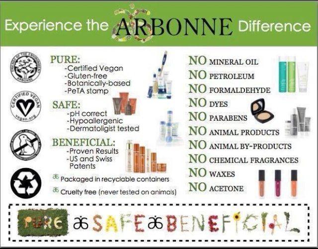 Arbonne 1