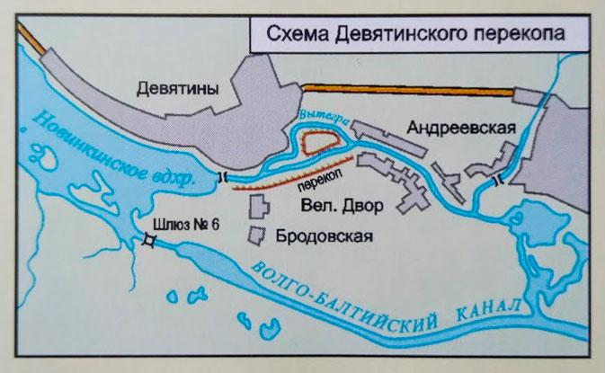 Схема Девятинского перекопа