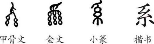 Иероглиф 系 (нить): стили написания цзягувэнь, цзиньвэнь, сяочжуань и кайшу