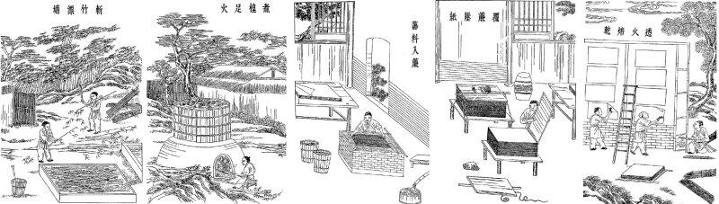 Пять основных этапов производства бумаги в Древнем Китае. С гравюры эпохи Мин