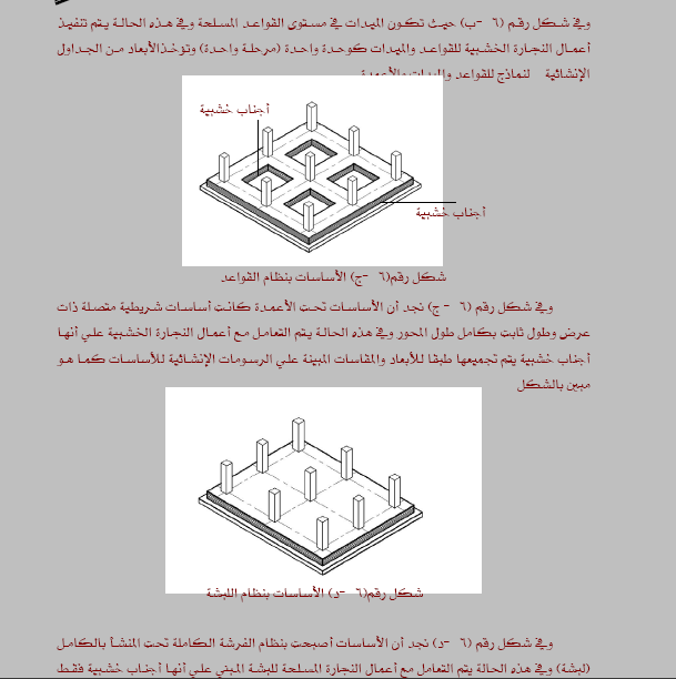 مشروع تنفيذ عماره سكنيه وبالصور