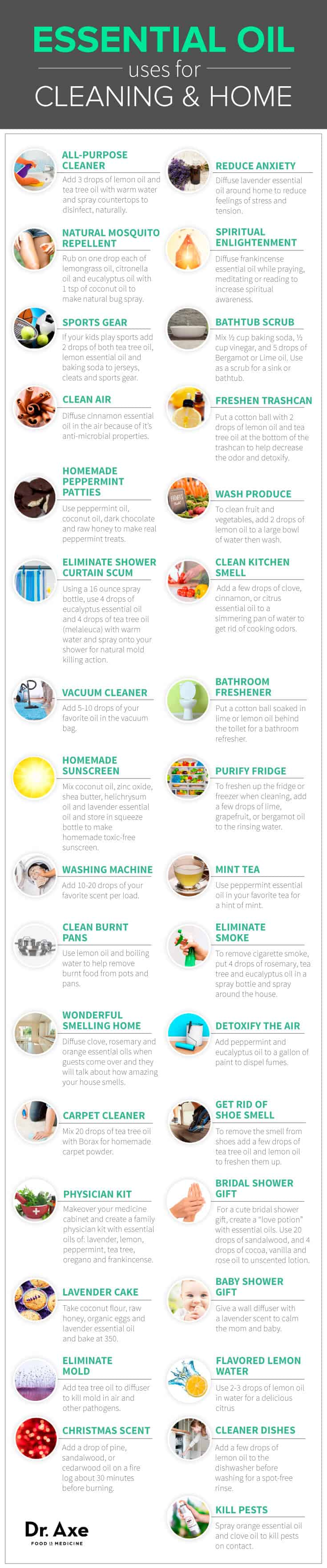 Cleaning Hacks and Tips for the new Spring Cleaning Season – cleaning Schedule, printables and infographics. Essential Oil Cleaning. Your household cleaning will be a fun experiment with these surprising cleaning recipes and tricks!