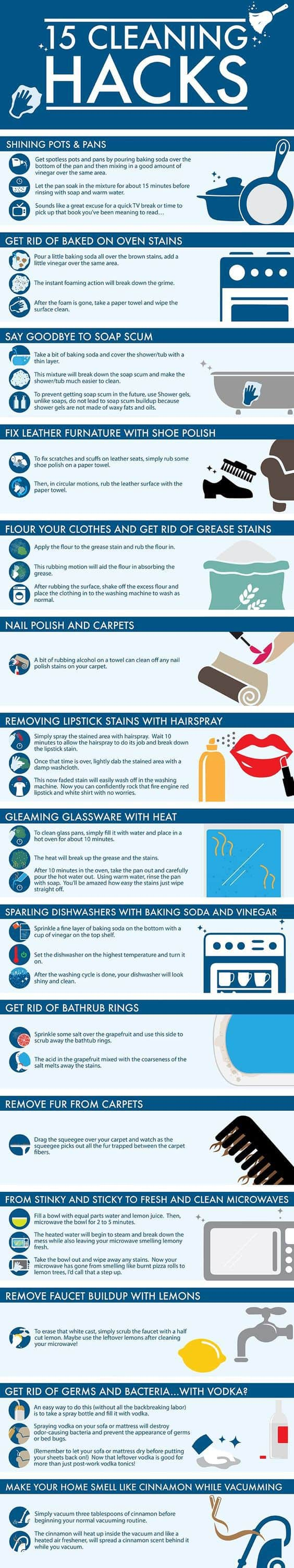 Cleaning Hacks and Tips for the new Spring Cleaning Season – cleaning Schedule, printables and infographics. Your household cleaning will be a fun experiment with these surprising cleaning recipes and tricks!