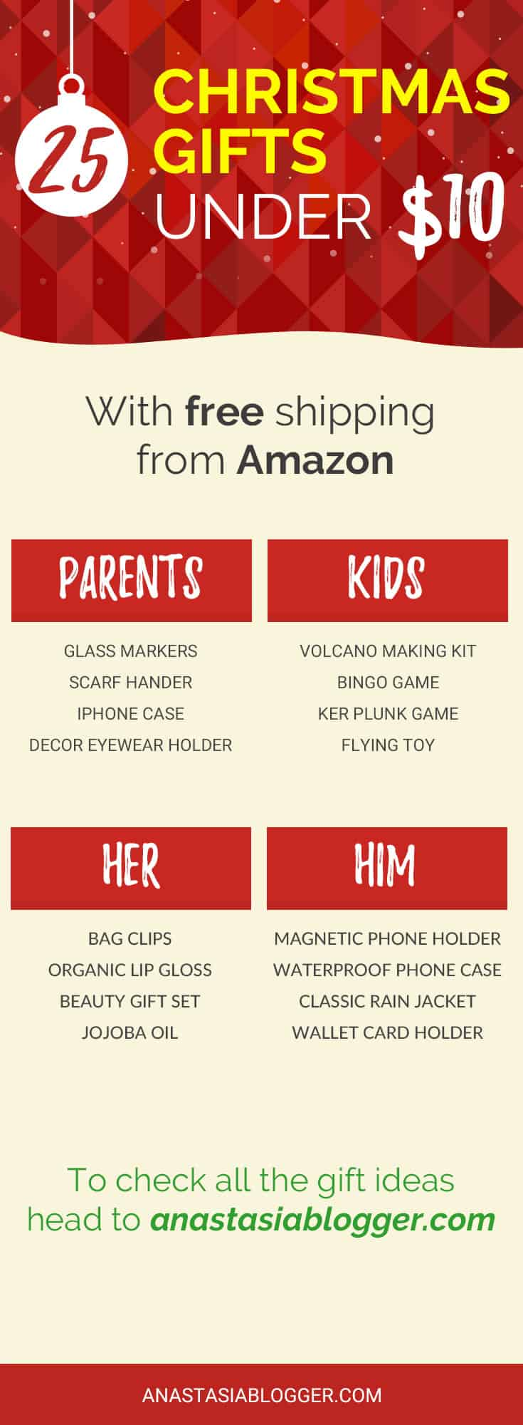 Check These 25 Christmas Gifts Ideas Under $10 With Free Shipping From  Amazon U2013 For Family