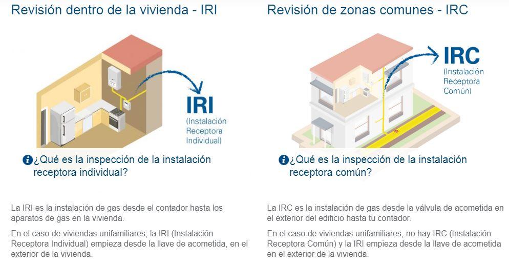inspecciones-reglamentarias-anastasio-teruel
