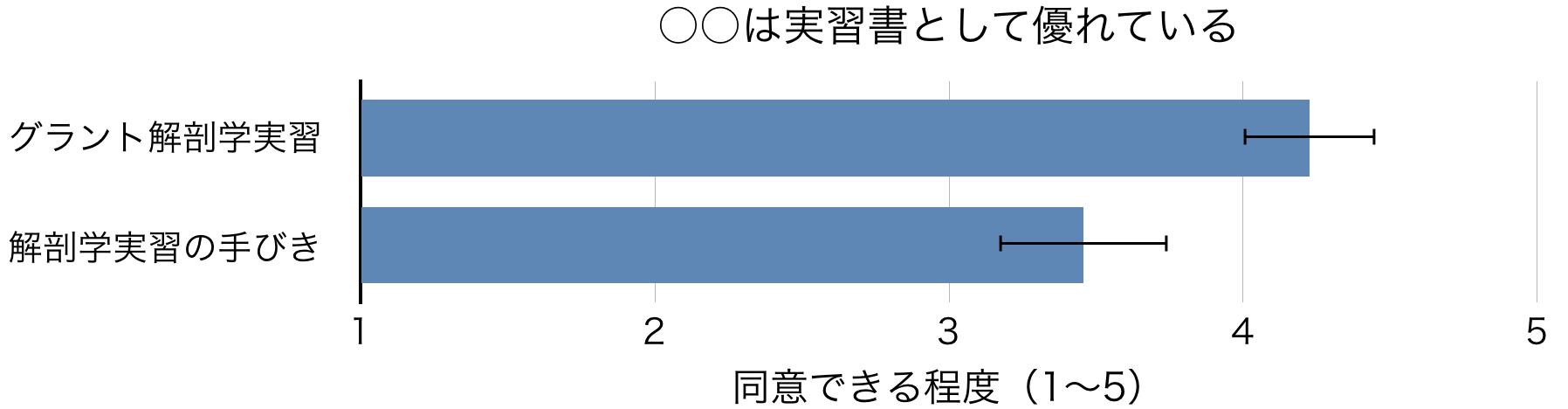 スクリーンショット 2015-01-05 13.23.16
