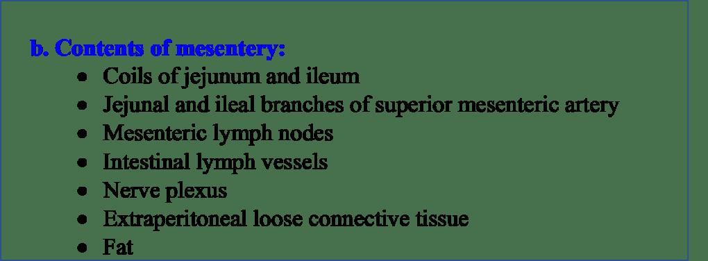 Contents of Mesentery