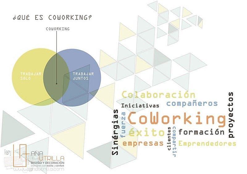 Proyecto de interiorismo espacio coworking de oficinas en Valladolid por Ana Utrilla