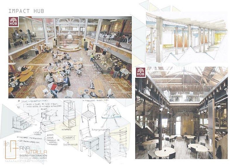 Proyecto de interiorismo de oficinas referencias e inspiración por Ana Utrilla