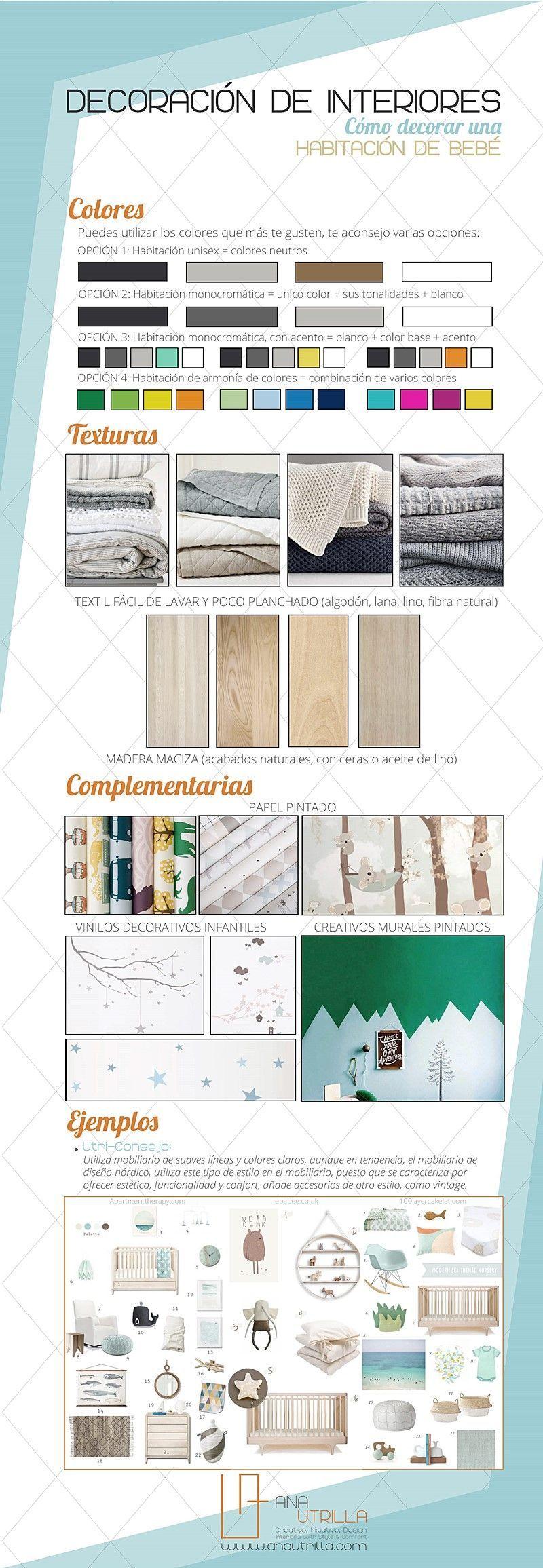 Infografía cómo decorar una habitación de bebé de estilo nórdico por Ana Utrilla