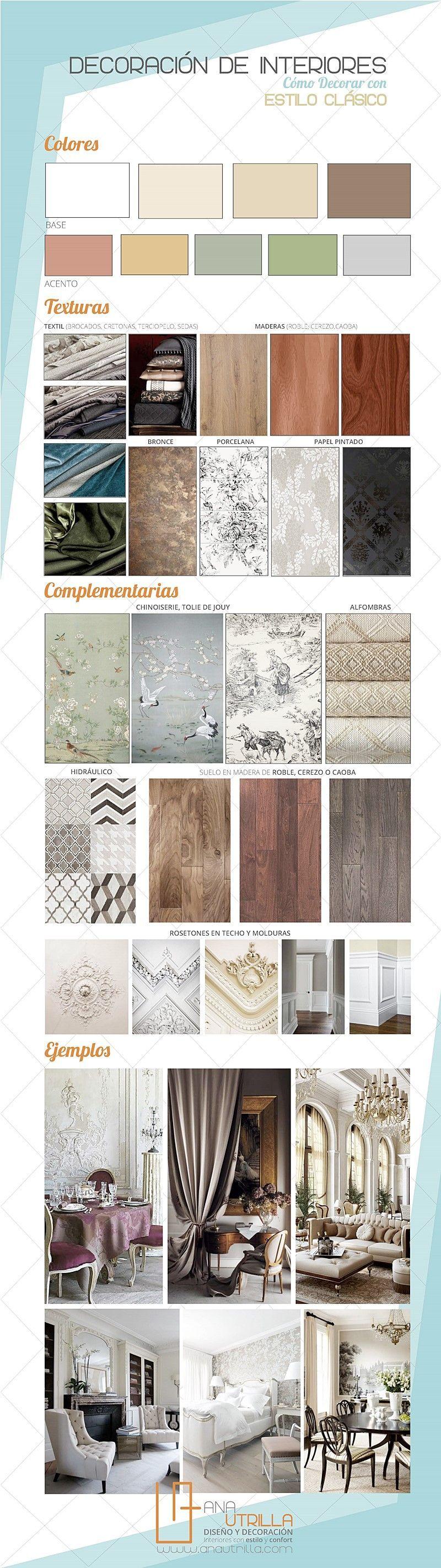Infografía de cómo decorar interiores con estilo clásico por Ana Utrilla