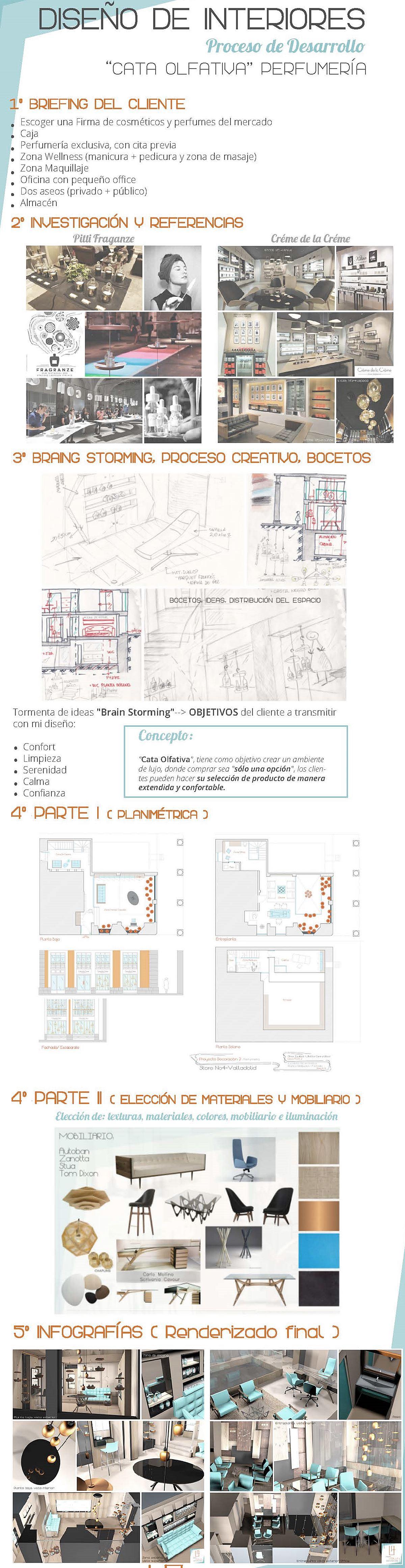 Diseño de interiores para locales y empresas por Ana Utrilla, interiorismo comercial