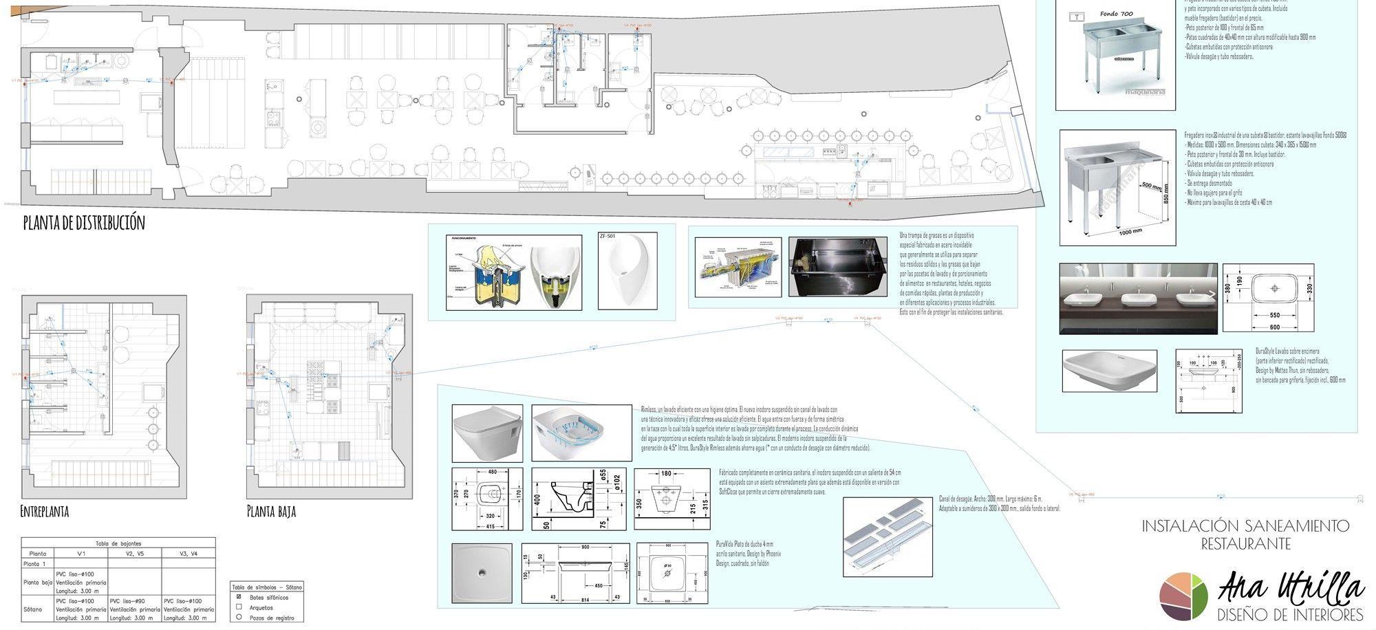 Instalación de saneamiento para reforma integral de restaurante en Valladolid por Ana Utrilla