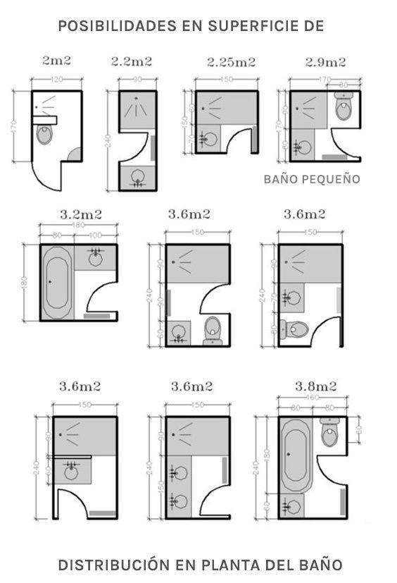 Formas de distribucir la superficie de un baño pequeño para que sea cómodo y funcional @Utrillanais