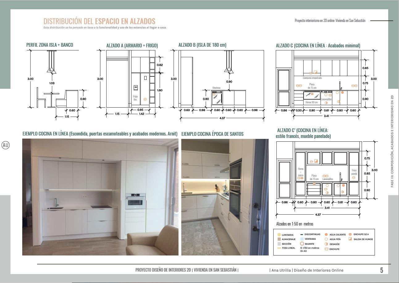 Alzado en 2D de cocina a medida con diferentes alternativas de diseño para conseguir adaptarla al espacio y necesidades de mi cliente. #AnaUtrilla #Interiorismoconesmero
