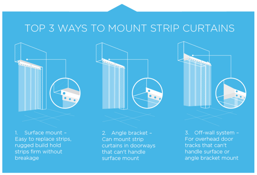 how to mount strip curtains