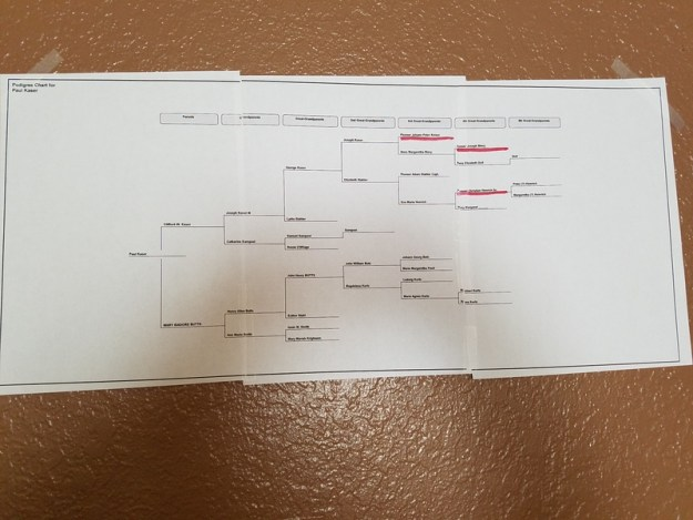 Paul Kaser Pedigree Chart