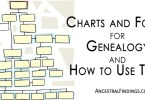 Downloading and Saving Genealogical Charts and Forms