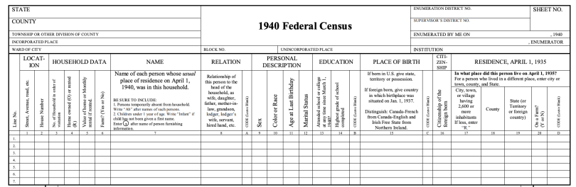 Tips for Getting the Most Out of the 1940 Census