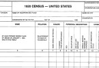 Diving Deep into the 1920 Census