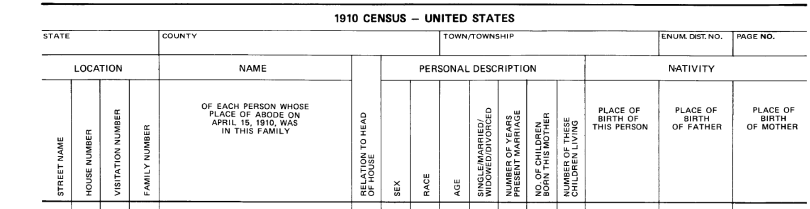 1910-Census-Genealogy