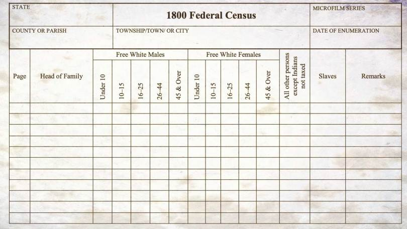 A Closer Look at the 1800 US Federal Census
