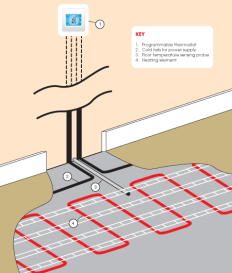 underfloor heating2