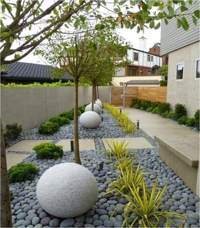 Examples Landscaping Ideas You can Put in House Page 36