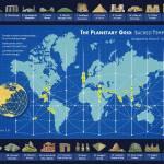 La rejilla de la tierra: ¿son los monumentos antiguos el resultado de una conciencia global?