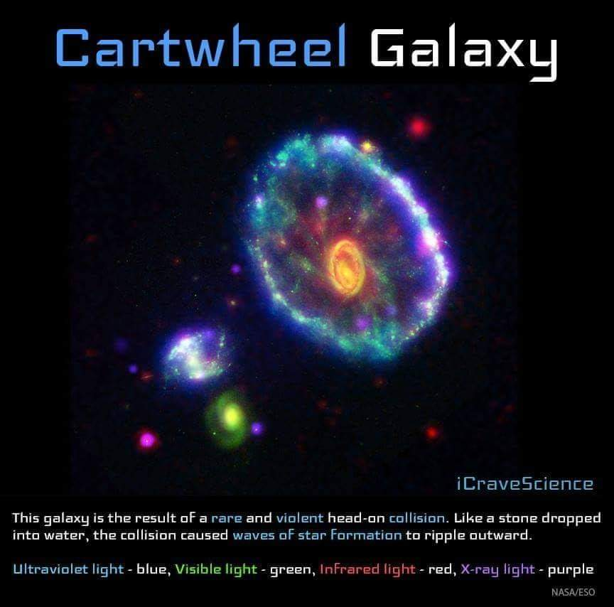Picture of the Cartwheel Galaxy