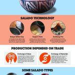 Salado Polychrome poster for sale