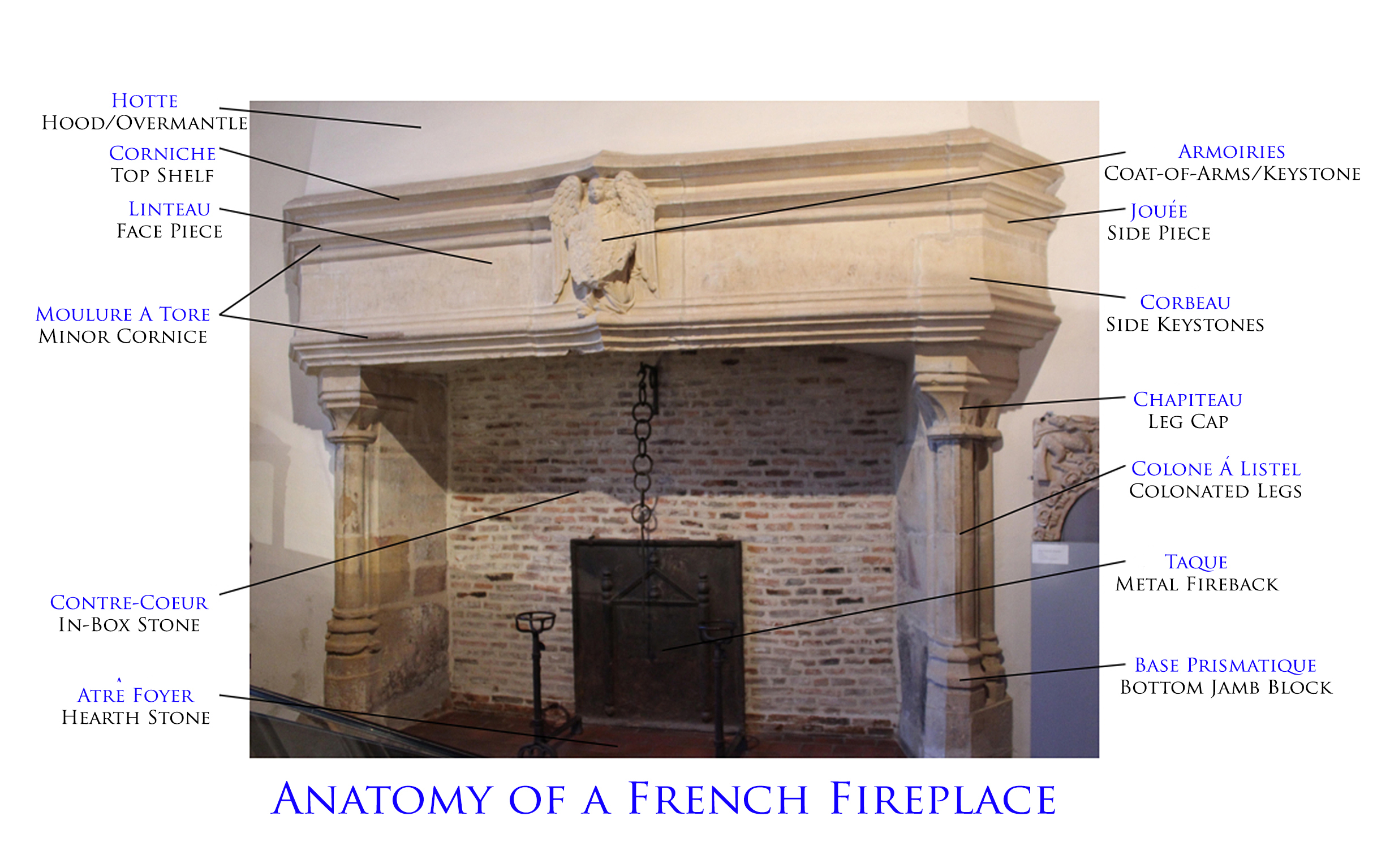 Pardon my French! Anatomy of a Bilingual Fireplace. - Ancient Surfaces